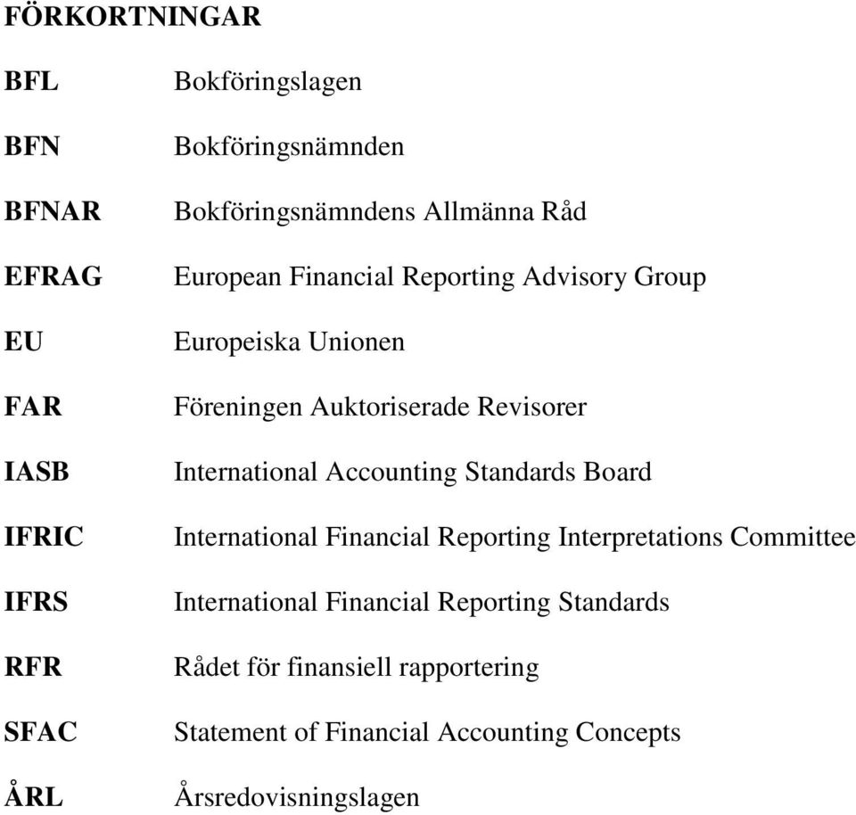 Auktoriserade Revisorer International Accounting Standards Board International Financial Reporting Interpretations