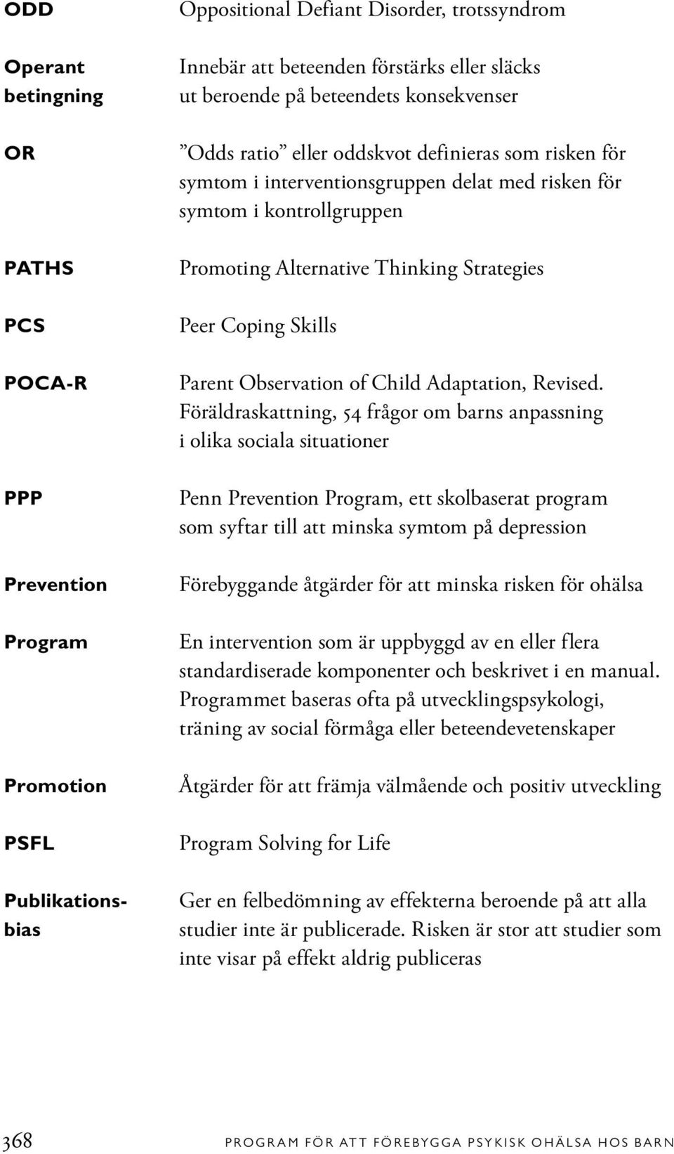 Peer Coping Skills Parent Observation of Child Adaptation, Revised.
