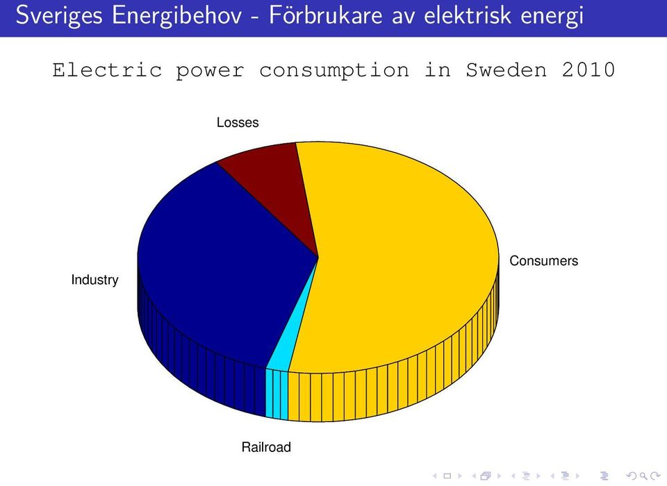 Electric power consumption in