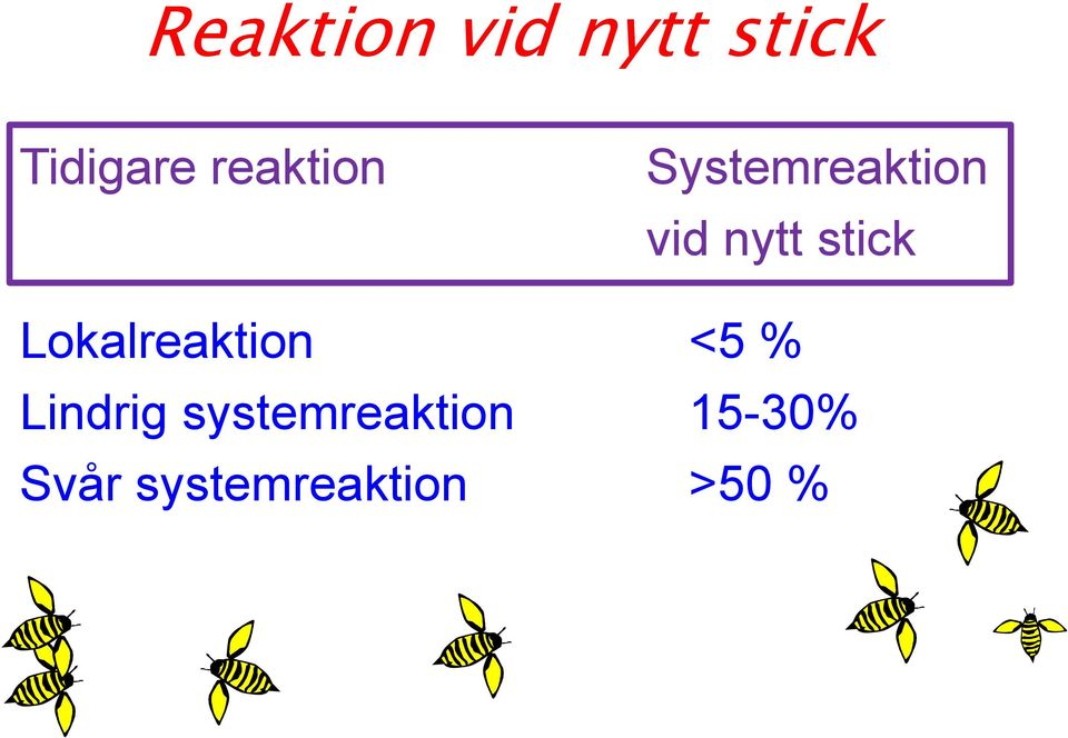 stick Lokalreaktion <5 % Lindrig