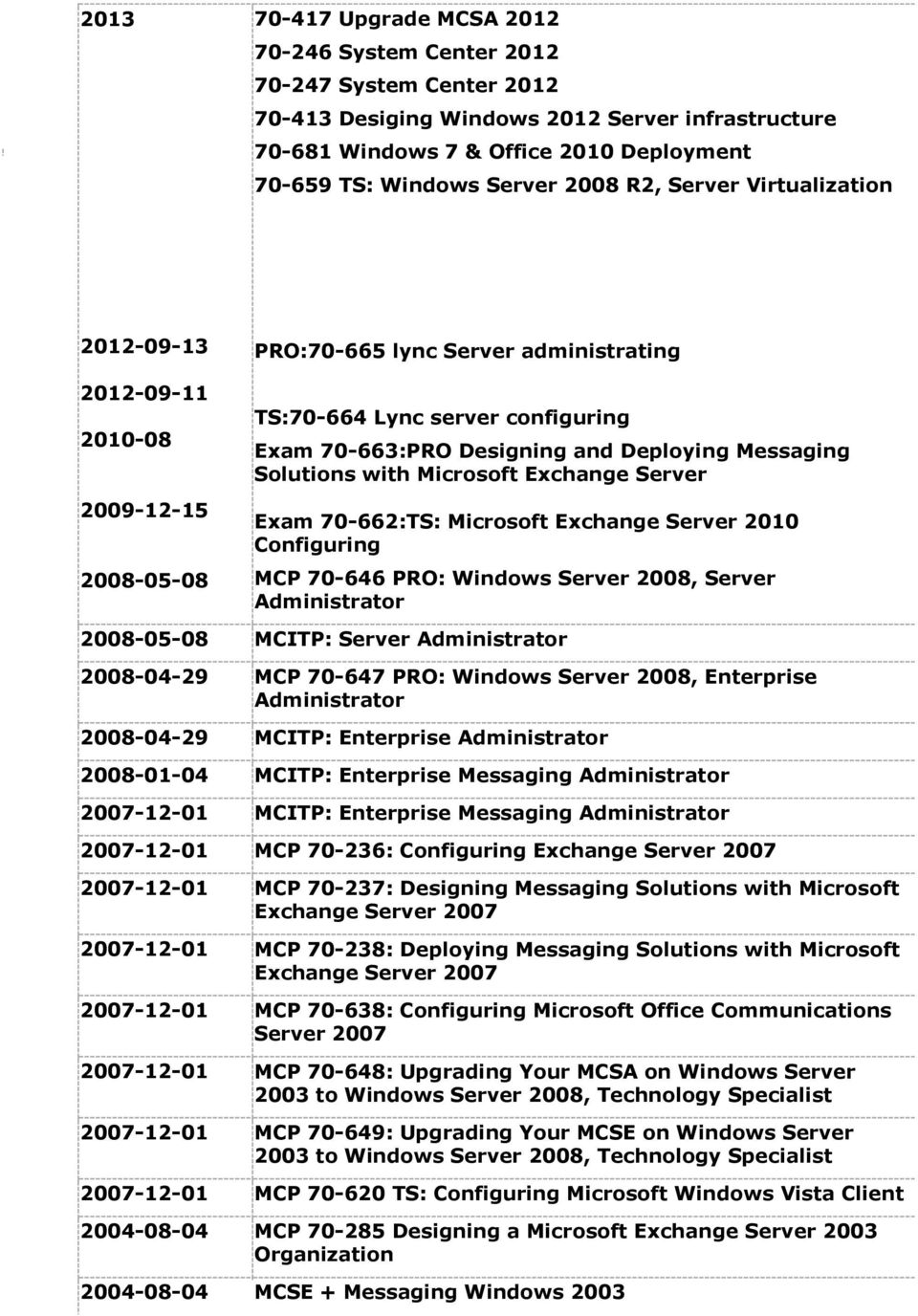 Deploying Messaging Solutions with Microsoft Exchange Server Exam 70-662:TS: Microsoft Exchange Server 2010 Configuring MCP 70-646 PRO: Windows Server 2008, Server Administrator 2008-05-08 MCITP: