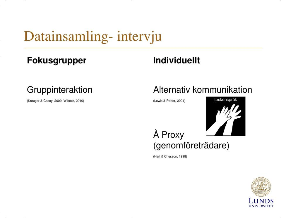 2010) Alternativ kommunikation (Lewis & Porter,