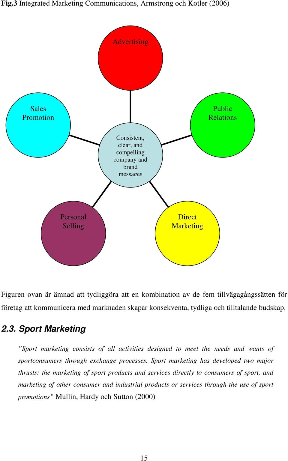 3. Sport Marketing Sport marketing consists of all activities designed to meet the needs and wants of sportconsumers through exchange processes.