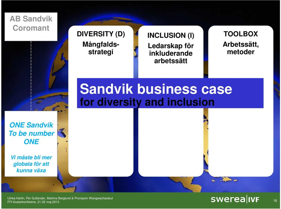 metoder Sandvik business case for diversity and inclusion ONE