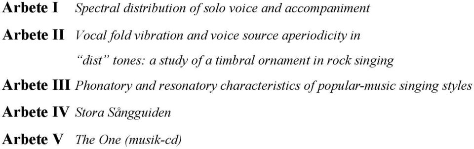 ornament in rock singing Arbete III Phonatory and resonatory characteristics of