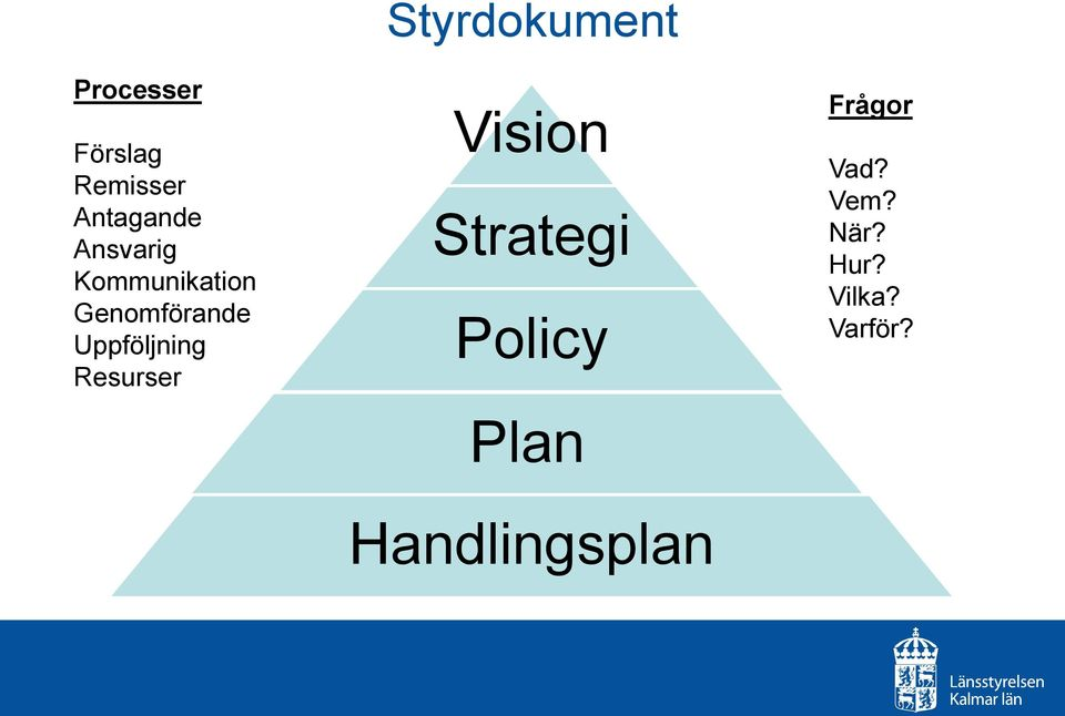 Styrdokument Vision Strategi Policy Plan