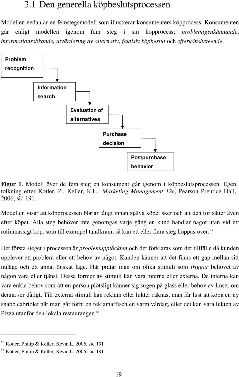 Problem recognition Information search Evaluation of alternatives Purchase decision Postpurchase behavior Figur 1. Modell över de fem steg en konsument går igenom i köpbeslutsprocessen.