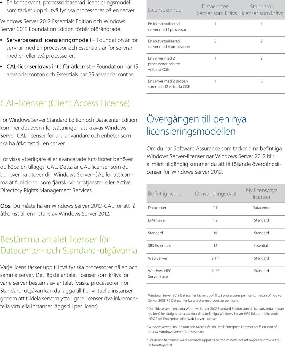 Licensexempel En ickevirtualiserad server med 1 processor En ickevirtualiserad server med 4 processorer En server med processorer och tre virtuella OSE En server med processorer och 1 virtuella OSE