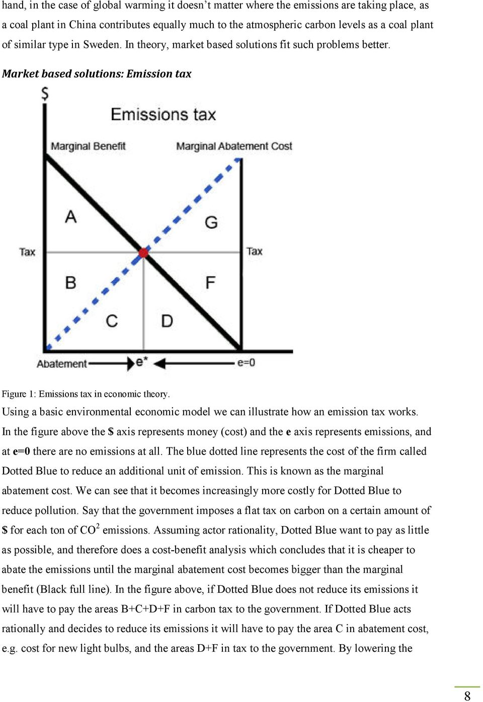 Using a basic environmental economic model we can illustrate how an emission tax works.