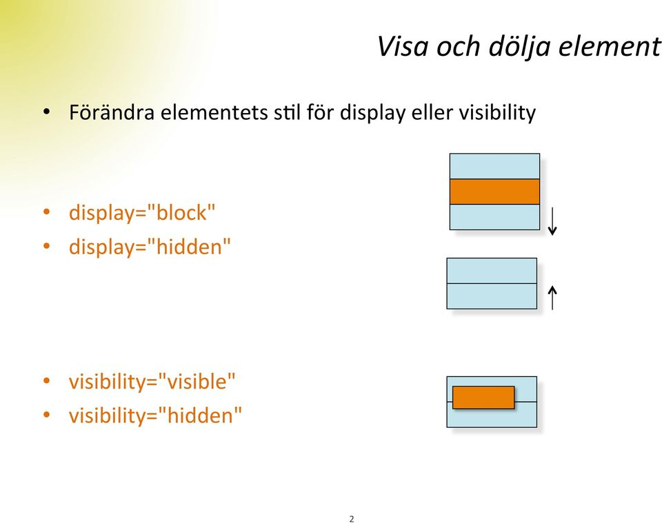 "visibility display=""block"""