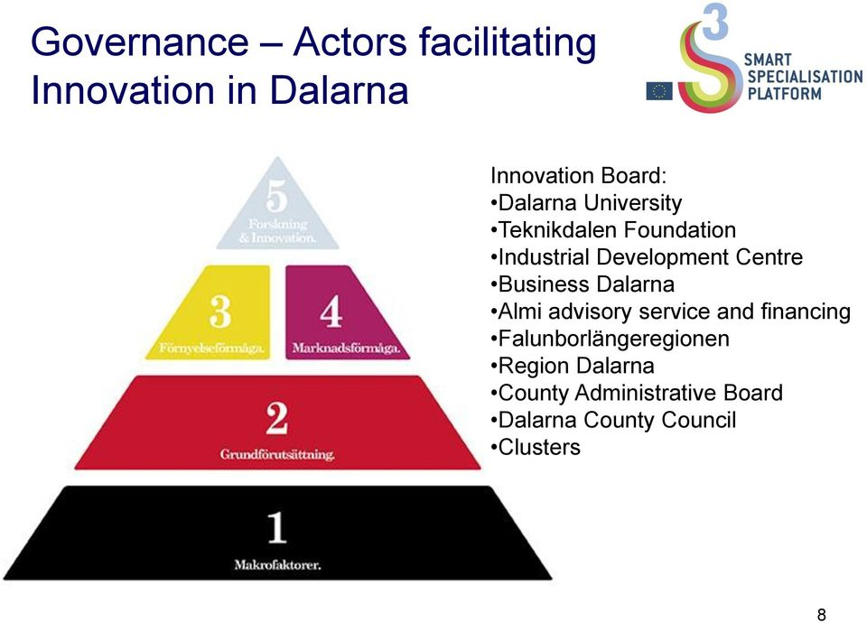 Business Dalarna Almi advisory service and financing