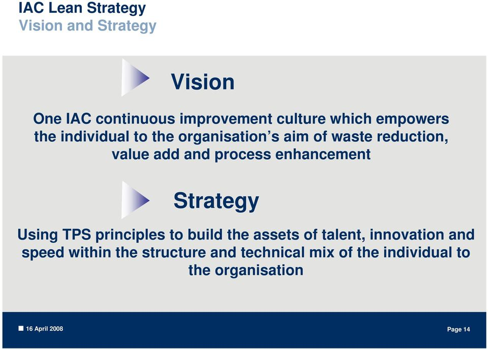 enhancement Strategy Using TPS principles to build the assets of talent, innovation and speed