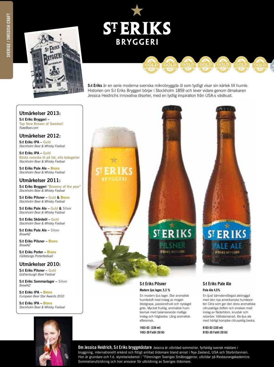 Utmärkelser 2013: S:t Eriks Bryggeri Top New Brewer of Sweden! RateBeer.