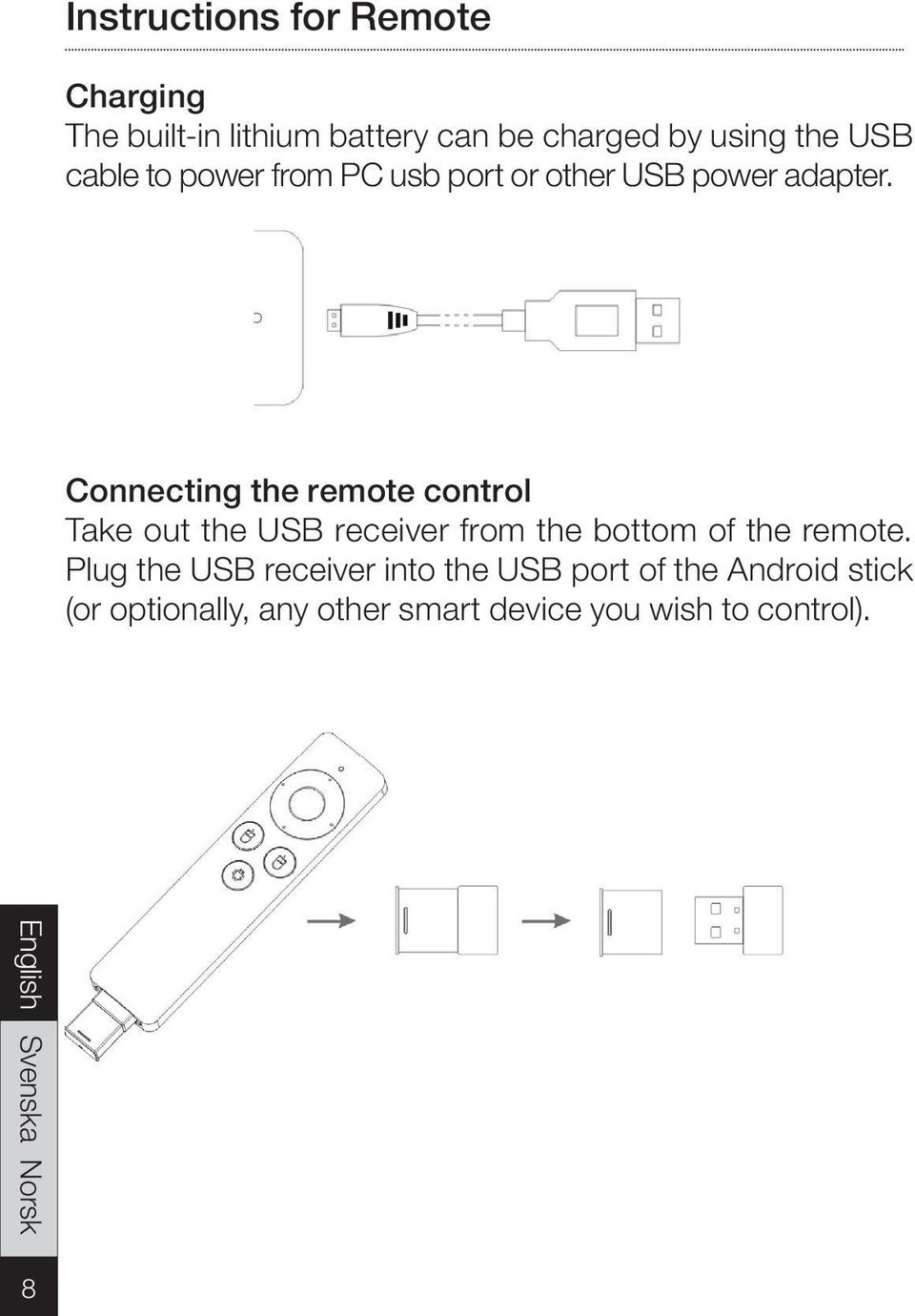 Connecting the remote control Take out the USB receiver from the bottom of the remote.