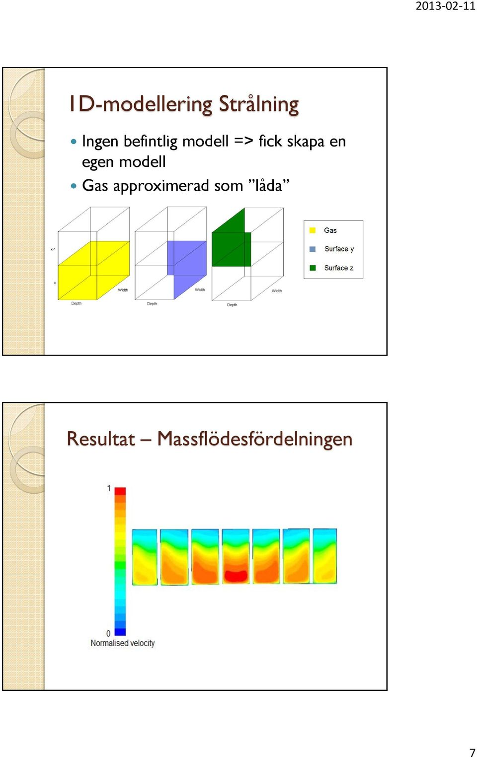 egen modell Gas approximerad som
