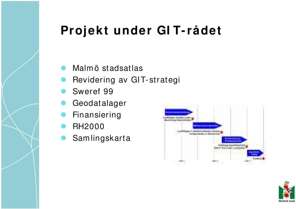 GIT-strategi Sweref 99