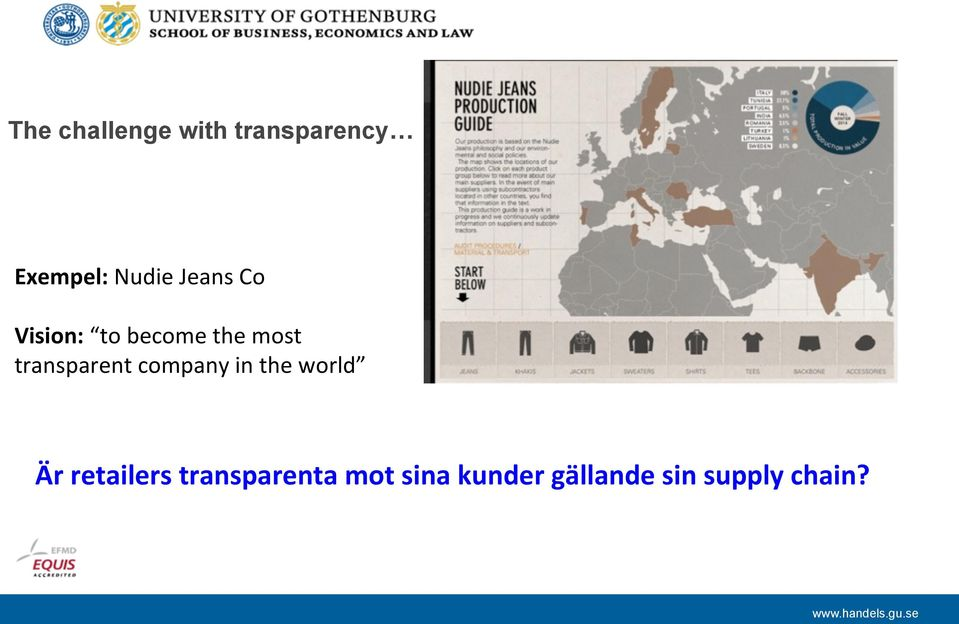 transparent company in the world Är retailers