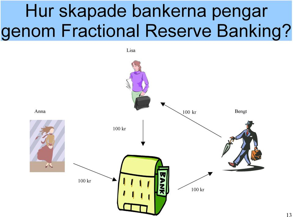 Reserve Banking?
