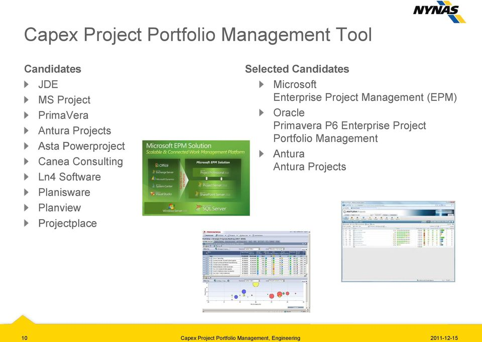 Candidates Microsoft Enterprise Project Management (EPM) Oracle Primavera P6 Enterprise Project