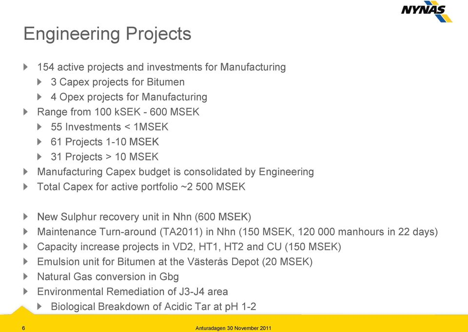 recovery unit in Nhn (600 MSEK) Maintenance Turn-around (TA2011) in Nhn (150 MSEK, 120 000 manhours in 22 days) Capacity increase projects in VD2, HT1, HT2 and CU (150 MSEK)