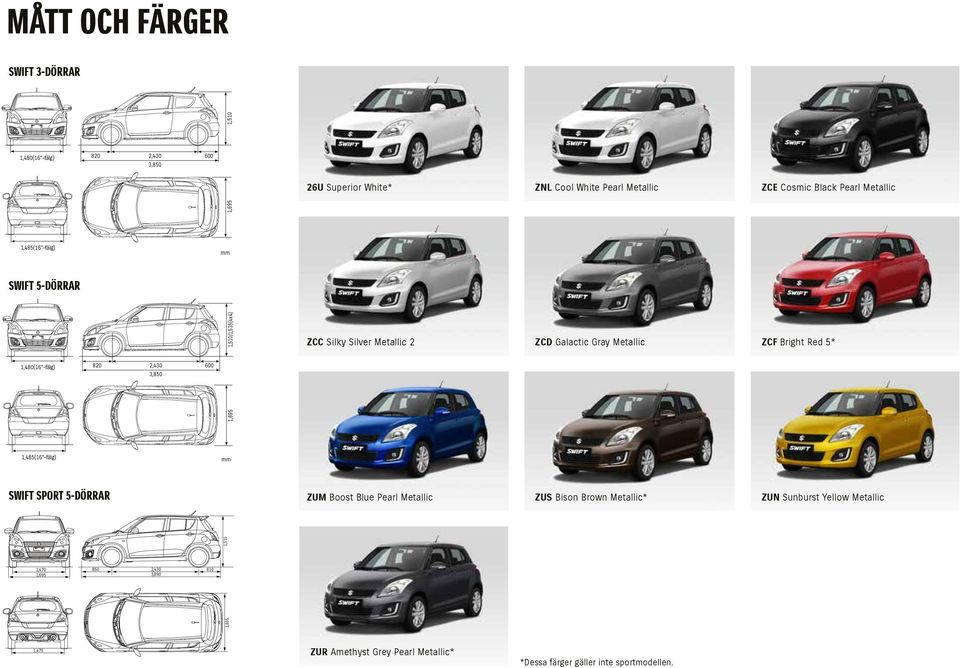 -fälg) mm SWIFT 5-DÖRRAR ZCF Bright Red 5* 1,485(16 -fälg) mm SWIFT SPORT 5-DÖRRAR ZUM Boost Blue Pearl Metallic ZUS Bison Brown Metallic* ZUN