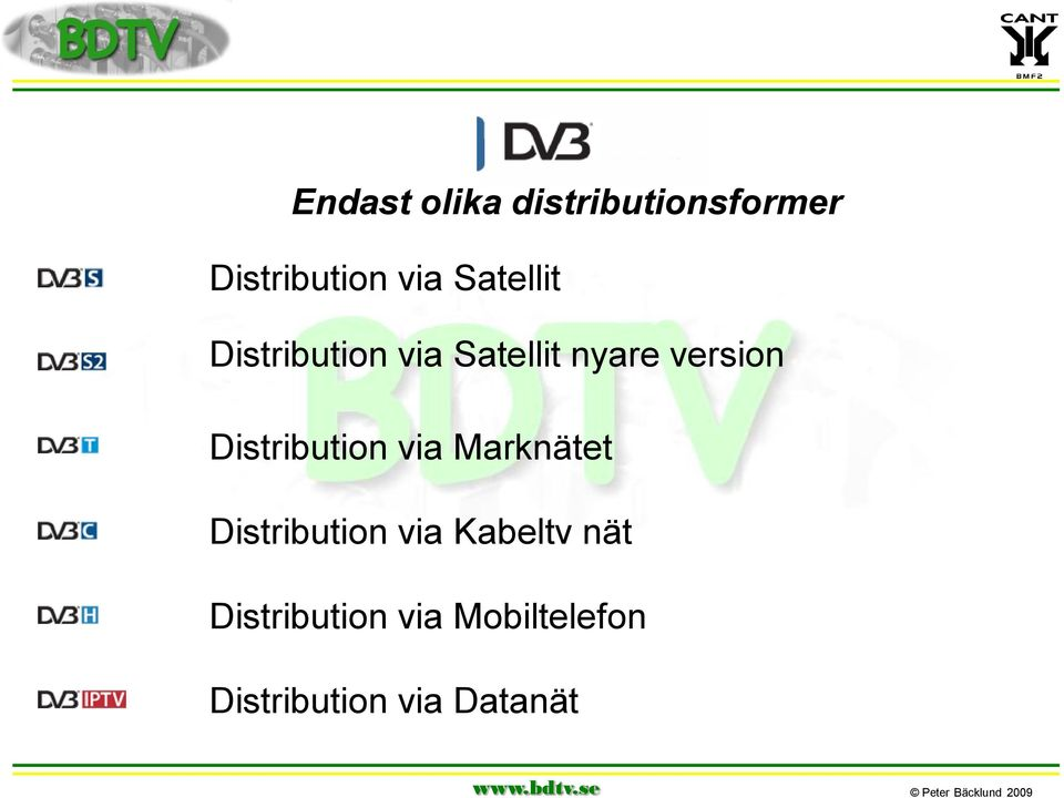 Distribution via Marknätet Distribution via Kabeltv