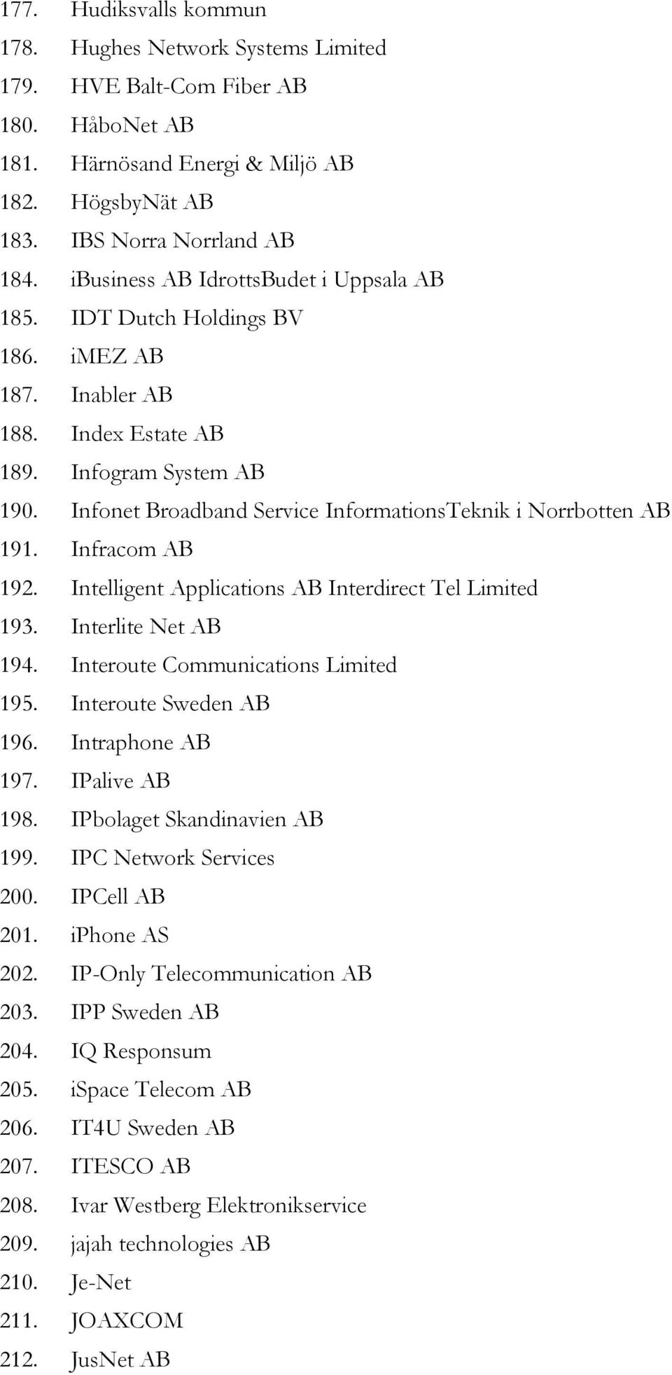 Infonet Broadband Service InformationsTeknik i Norrbotten AB 191. Infracom AB 192. Intelligent Applications AB Interdirect Tel Limited 193. Interlite Net AB 194. Interoute Communications Limited 195.