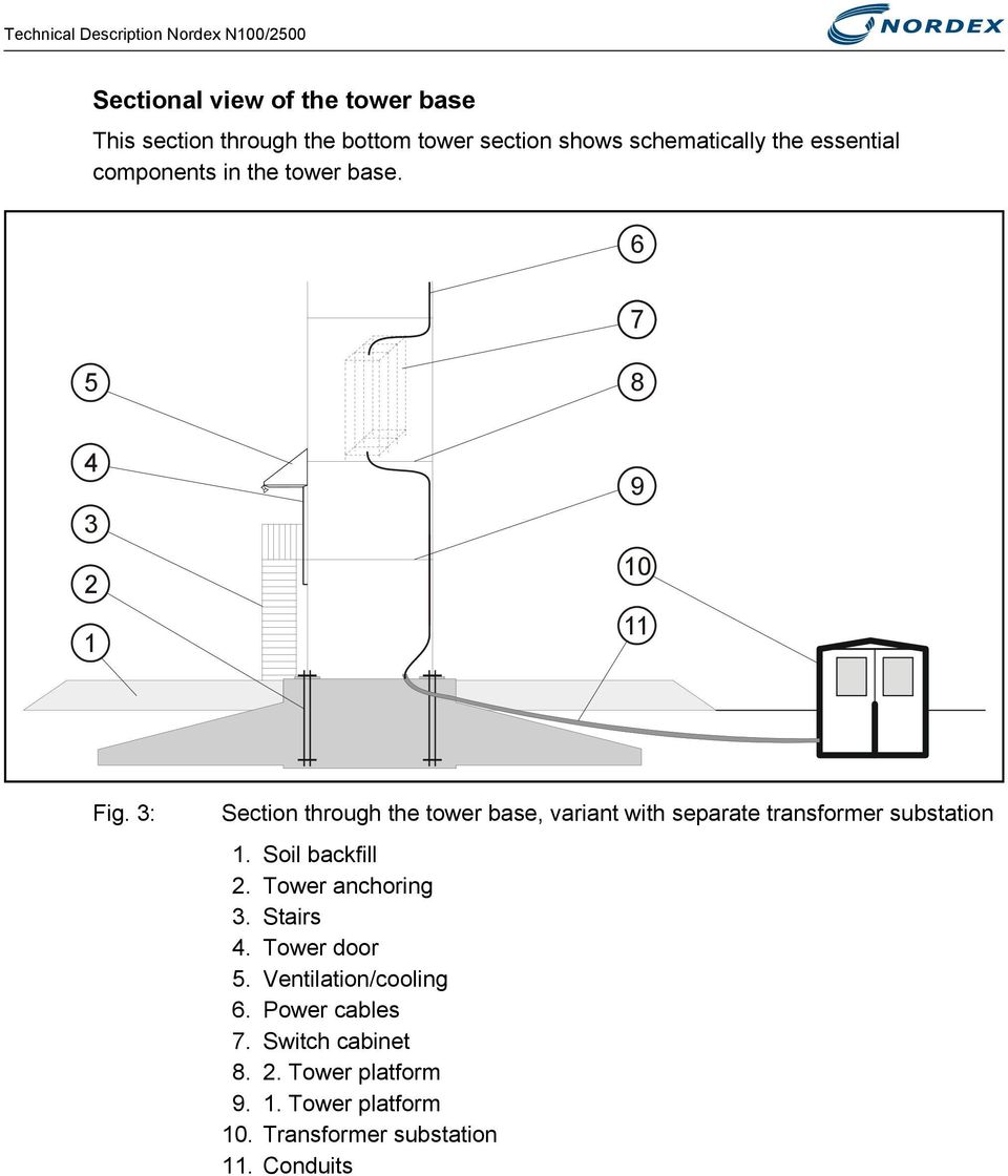 3: Section through the tower base, variant with separate transformer substation 1. Soil backfill 2. Tower anchoring 3. Stairs 4.