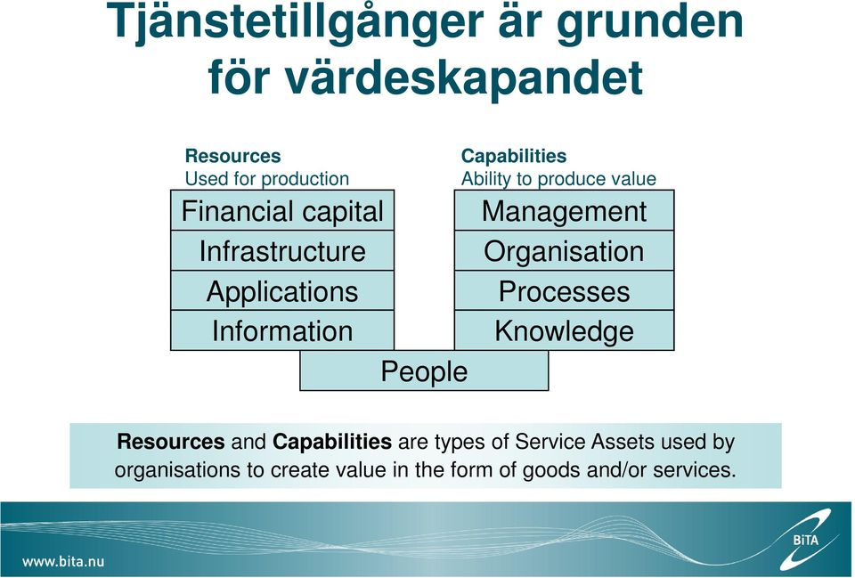 value Management Organisation Processes Knowledge Resources and Capabilities are types