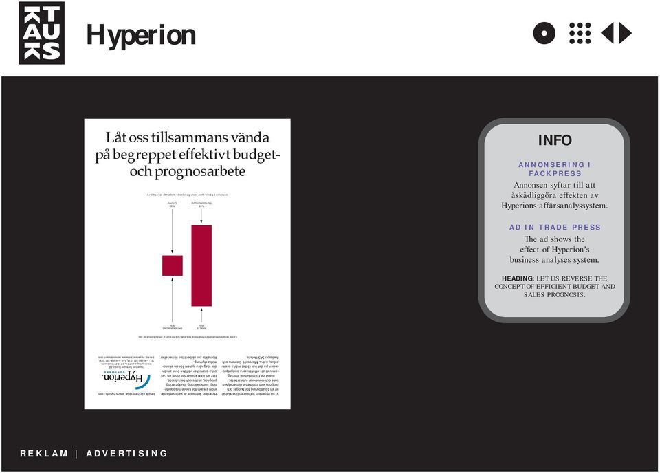 AD IN TRADE PRE The ad shows the effect of Hyperion s business analyses system. HEADING: LET U REVERE THE CONCEPT OF EFFICIENT BUDGET AND ALE PROGNOI.