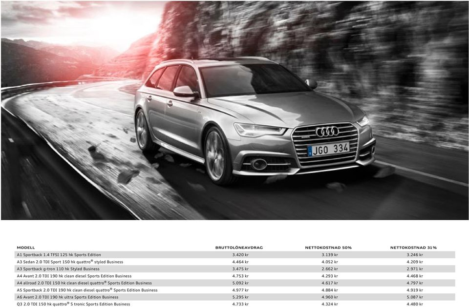 0 TDI 190 hk clean diesel Sports Edition Business 4.753 kr 4.293 kr 4.468 kr A4 allroad 2.0 TDI 150 hk clean diesel quattro Sports Edition Business 5.092 kr 4.617 kr 4.