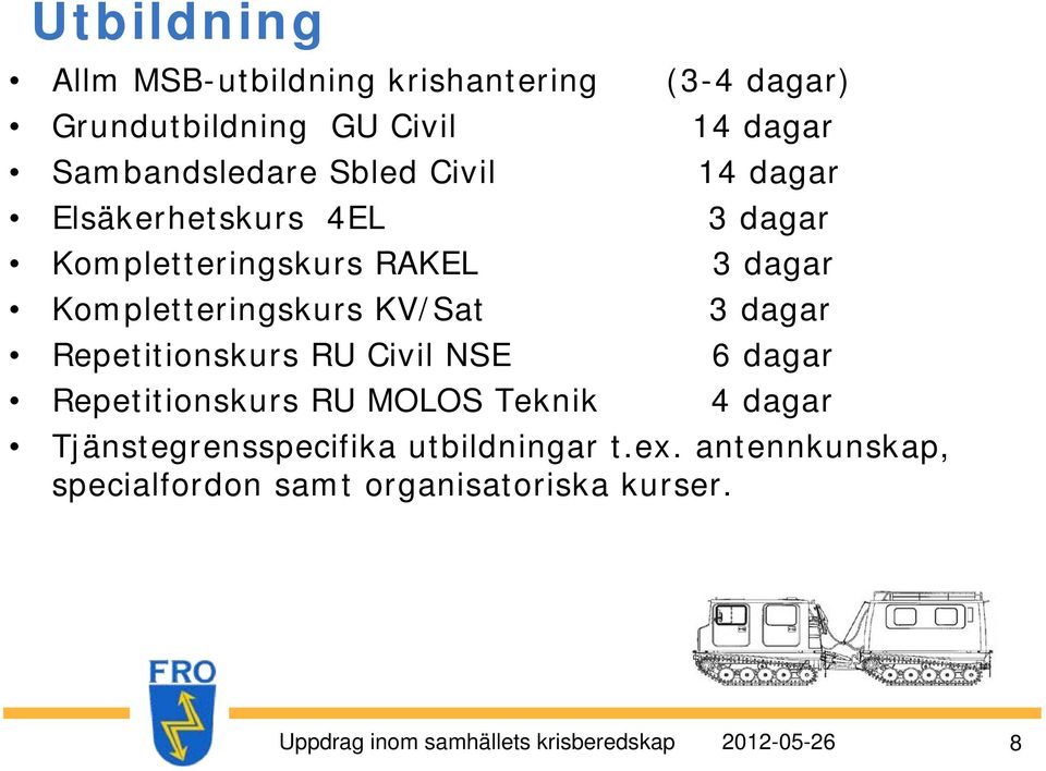 Kompletteringskurs KV/Sat 3 dagar Repetitionskurs RU Civil NSE 6 dagar Repetitionskurs RU MOLOS