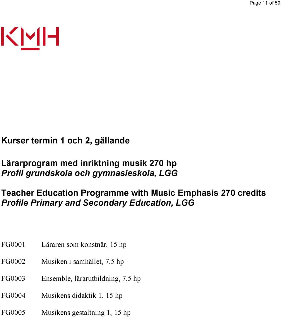 Primary and Secondary Education, LGG FG0001 FG0002 FG0003 FG0004 FG0005 Läraren som konstnär, 15 hp