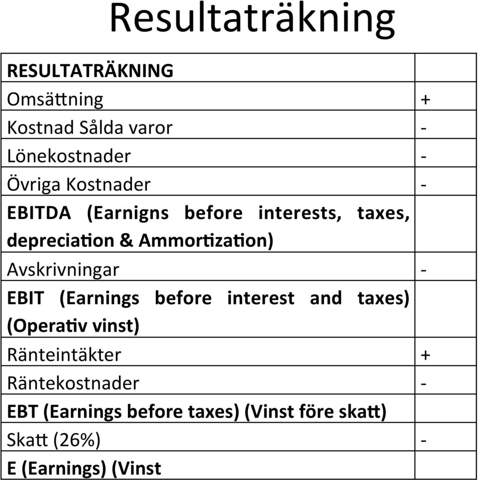 Avskrivningar EBIT (Earnings before interest and taxes) (Opera7v vinst) Ränteintäkter