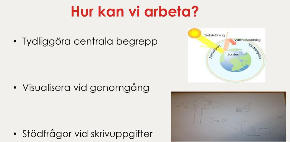 begrepp Visualisera vid