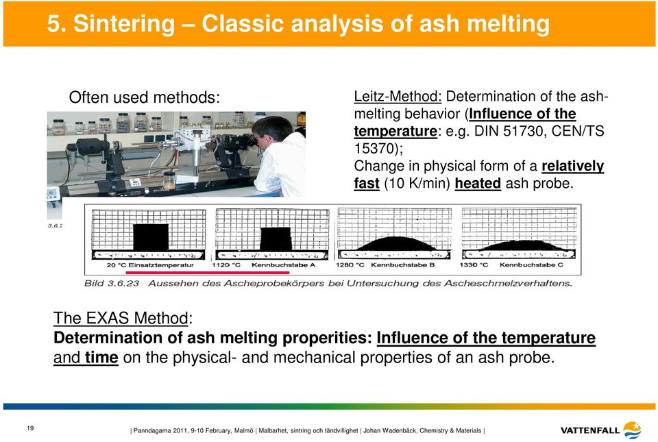 The EXAS Method: Determination of ash melting properities: Influence of the temperature and time on the physical- and mechanical