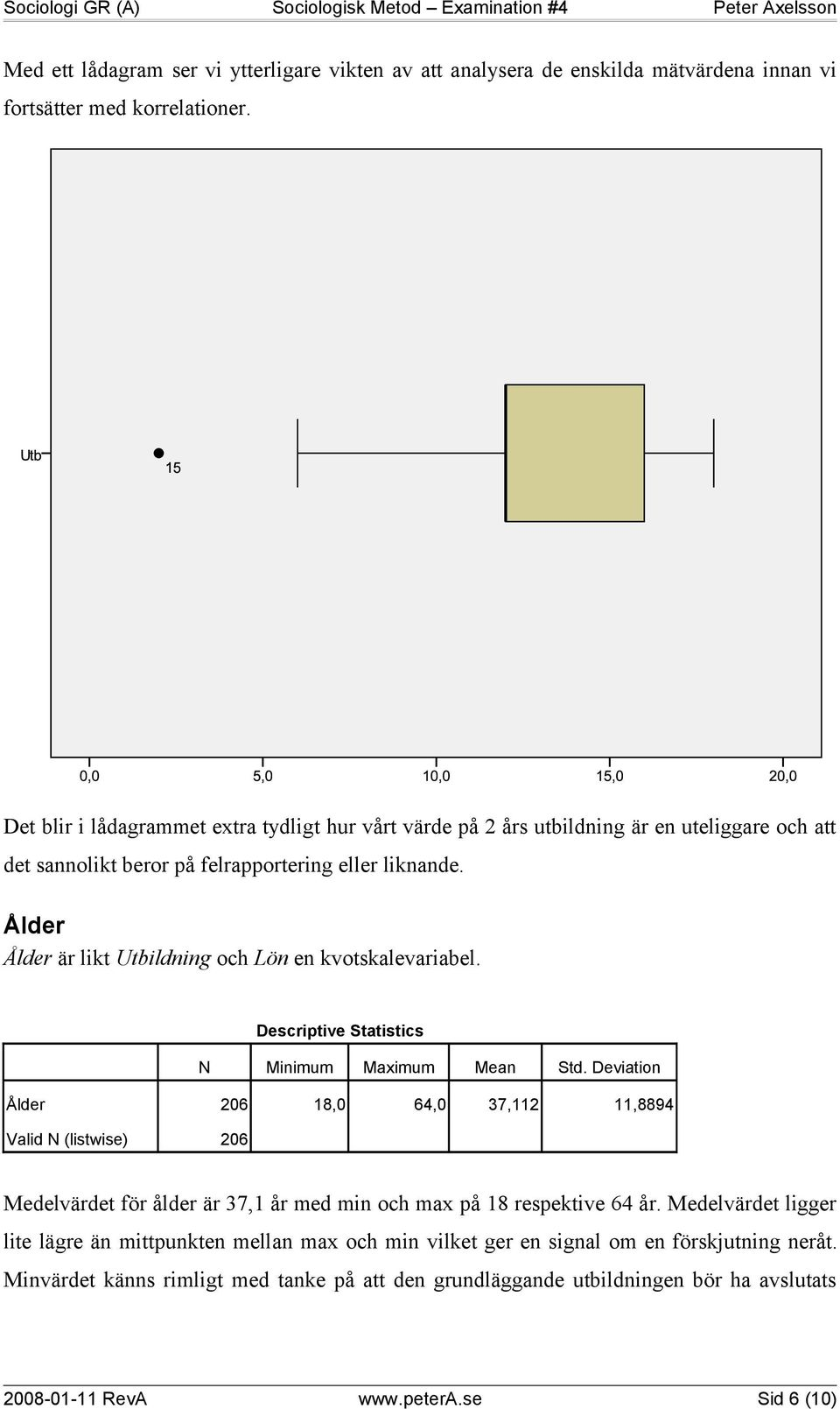 Ålder Ålder är likt Utbildning och Lön en kvotskalevariabel. Descriptive Statistics N Minimum Maximum Mean Std.