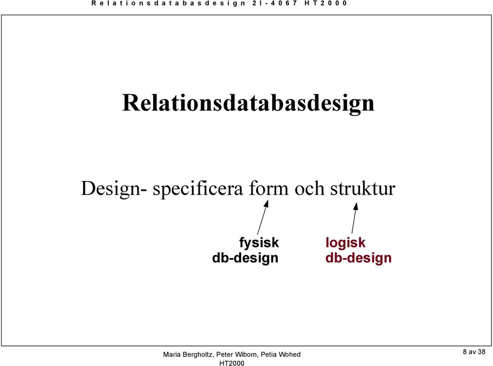 Design- specificera form och struktur Designa -