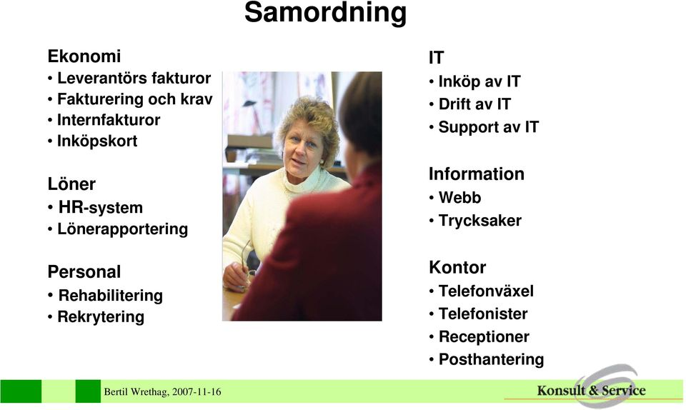 Rehabilitering Rekrytering IT Inköp av IT Drift av IT Support av IT