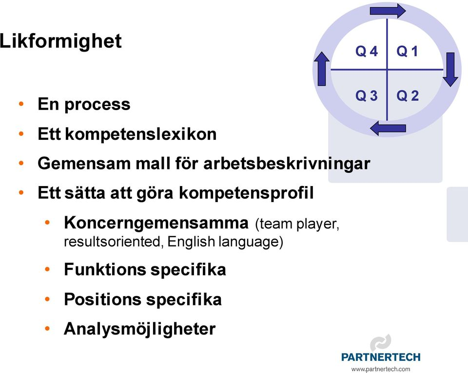 Q 3 Q 2 Koncerngemensamma (team player, resultsoriented, English