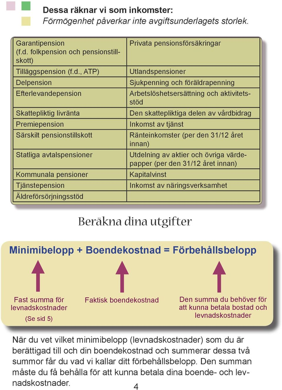 folkpension och pensionstillskott) Tilläggspension (f.d.