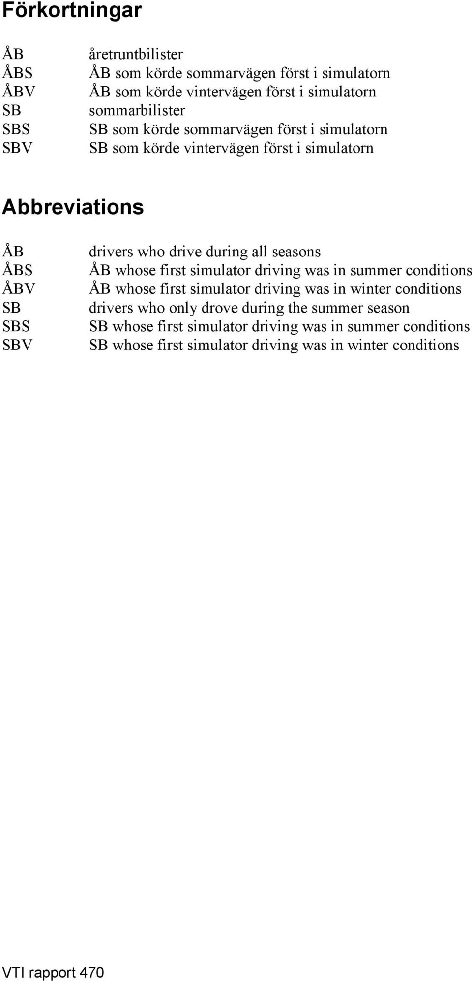 drive during all seasons ÅB whose first simulator driving was in summer conditions ÅB whose first simulator driving was in winter conditions drivers who