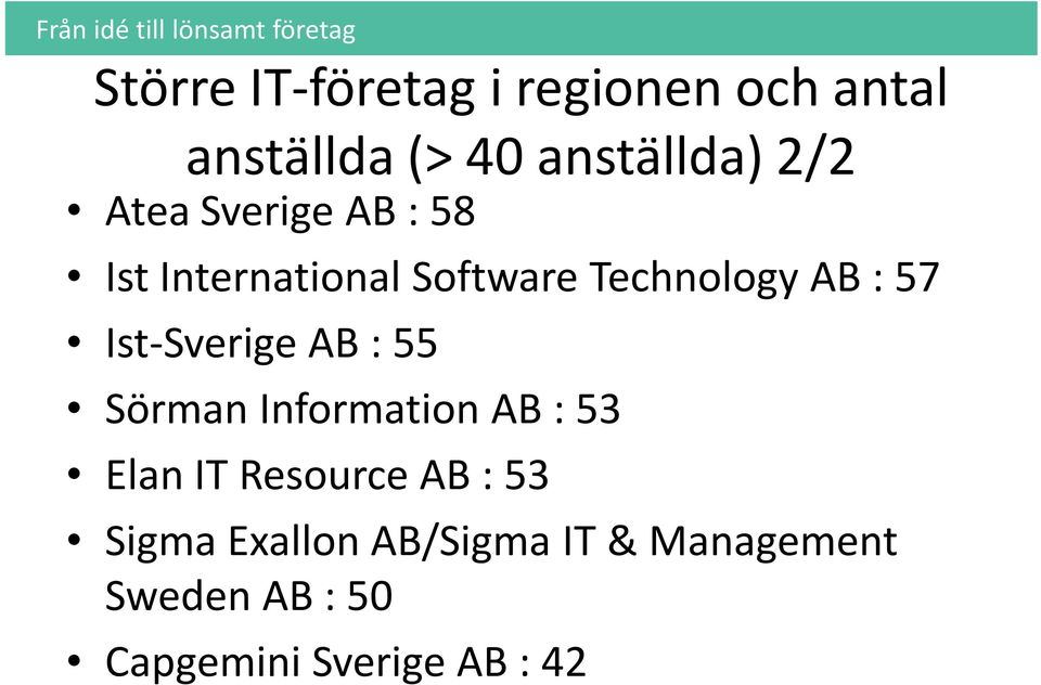 Ist-SverigeAB : 55 SörmanInformation AB : 53 ElanIT Resource AB : 53