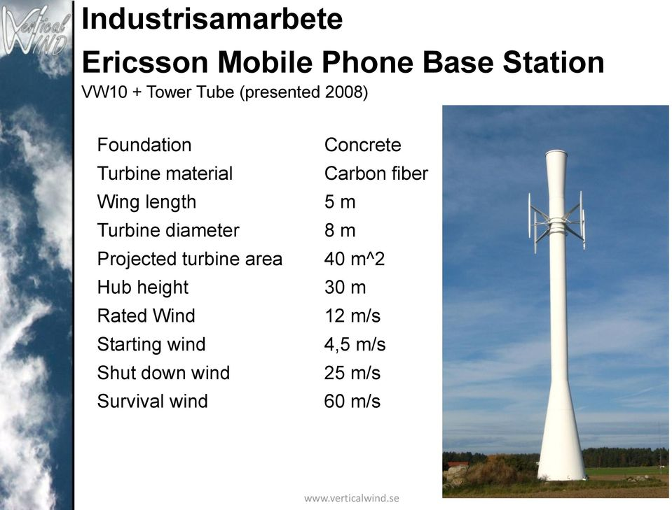 Projected turbine area Hub height Rated Wind Starting wind Shut down wind