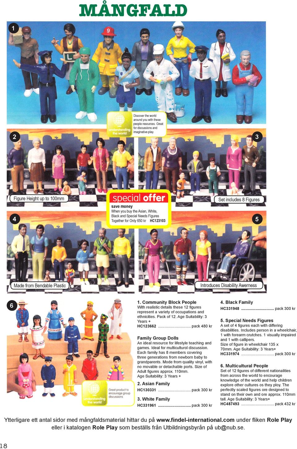 Introduces Disability Awerness 6 1. Community Block People With realistic details these 12 figures represent a variety of occupations and ethnicities. Pack of 12. Age Suitability: 3 Years + HC123662.