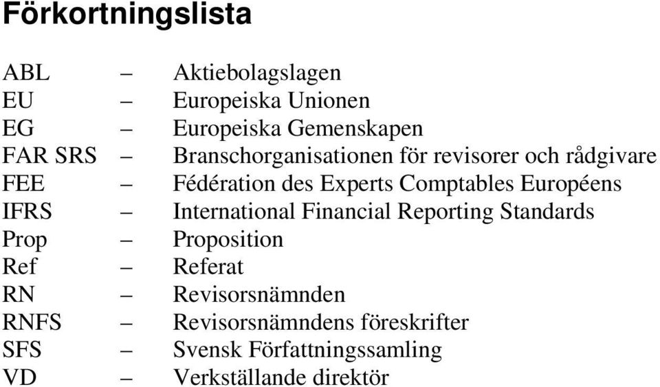 Européens IFRS International Financial Reporting Standards Prop Proposition Ref Referat RN
