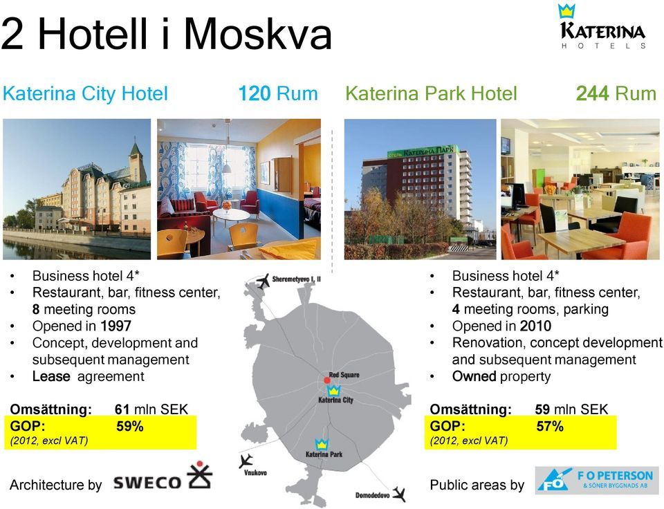 (2012, excl VAT) Business hotel 4* Restaurant, bar, fitness center, 4 meeting rooms, parking Opened in 2010 Renovation, concept