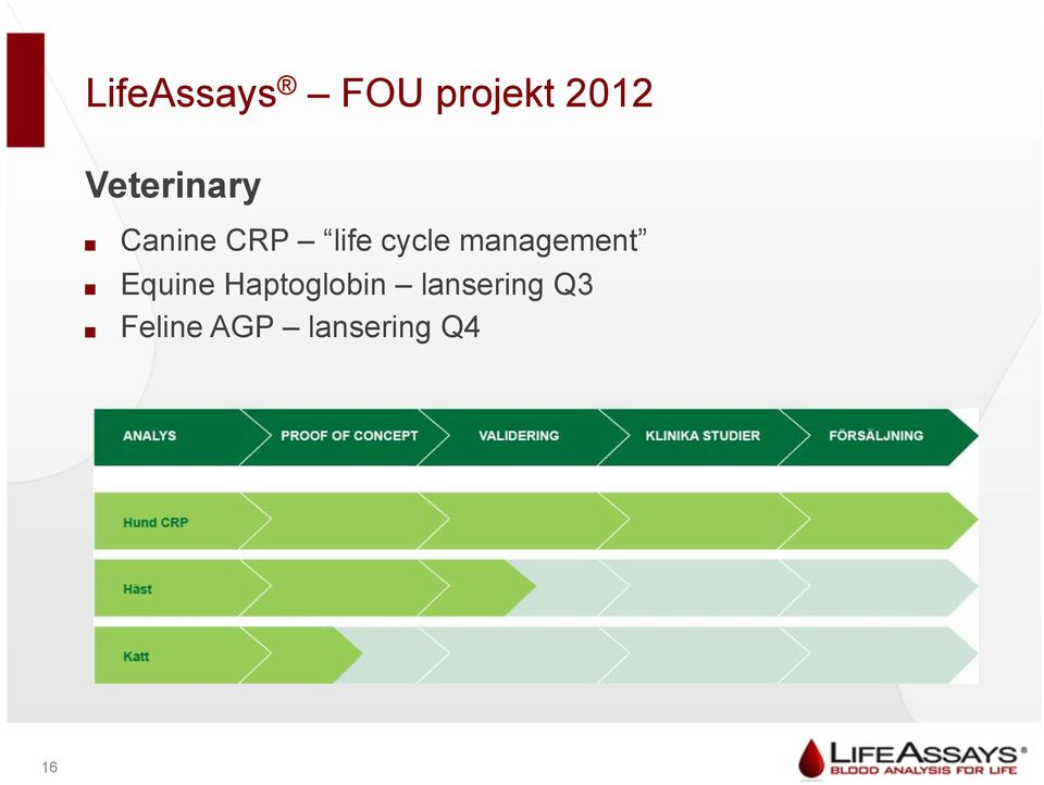 "cycle management "" Equine"