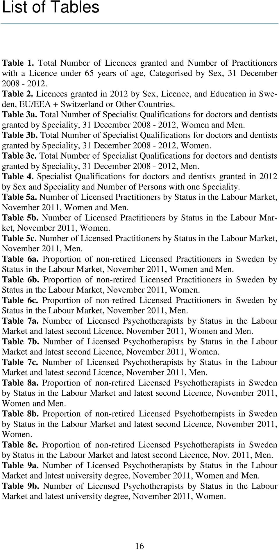 Total Number of Specialist Qualifications for doctors and dentists granted by Speciality, 31 December 2008-2012, Women and Men. Table 3b.