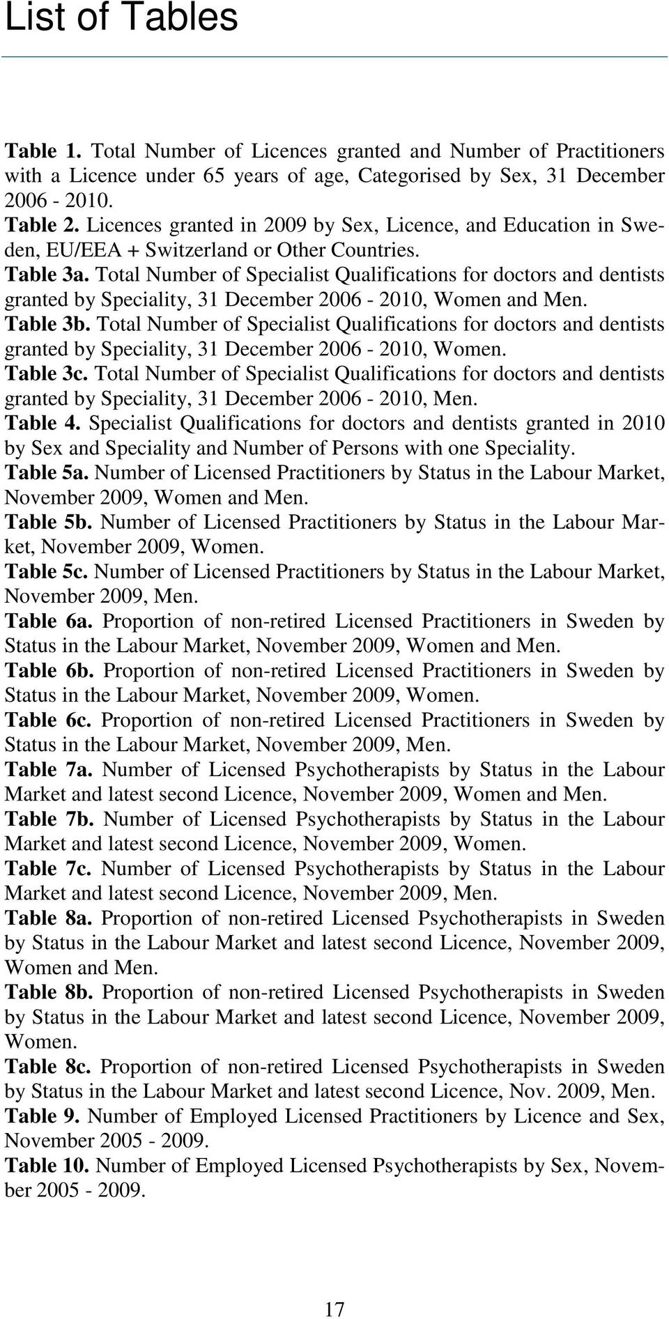Total Number of Specialist Qualifications for doctors and dentists granted by Speciality, 31 December 2006-2010, Women and Men. Table 3b.